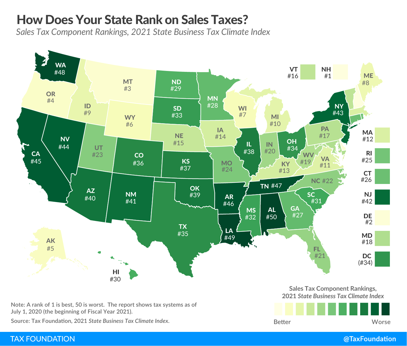 Ranking Sales Taxes On The 2021 State Business Tax Climate